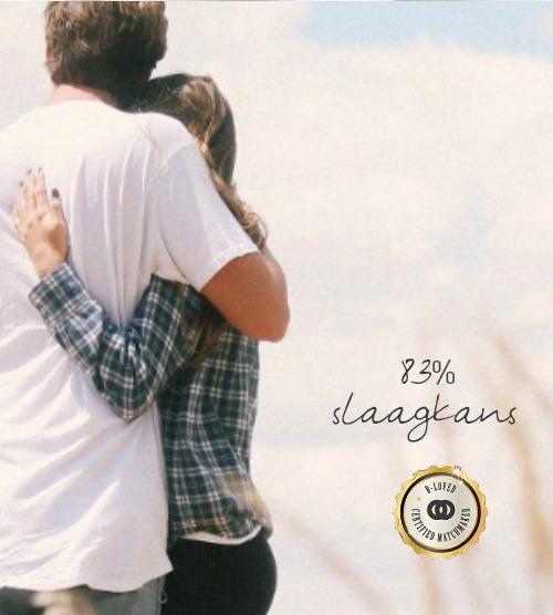 gratis dating site Qatar